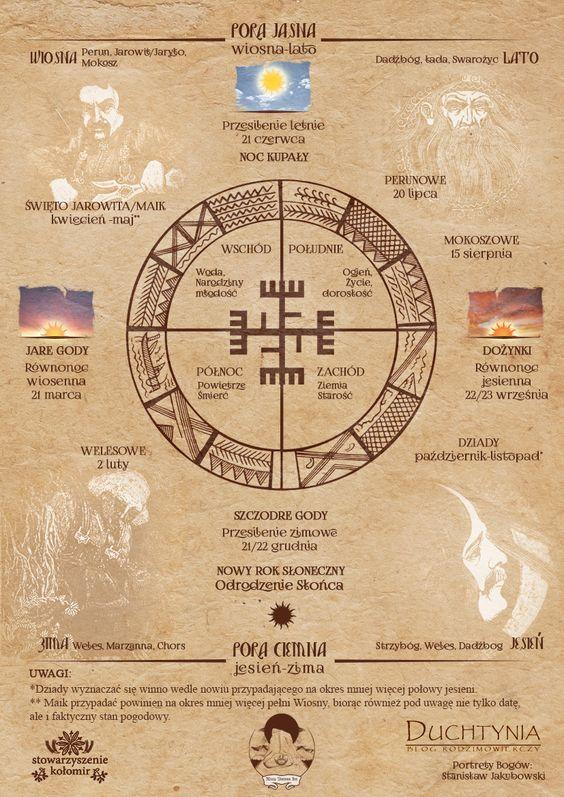 Pagan Calendar.Slavic Pagan Calendar Duchtynia Pl Norse Pagan Heathen Asatru