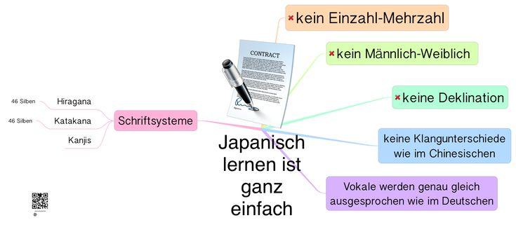 Japanisch lernen ist ganz einfach