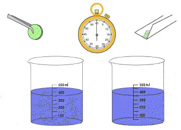 A whole antacid tablet and a crushed tablet are added to separate beakers of water so that their relative reaction rates can be compared. Follow link here for exp: http://www.reachoutmichigan.org/funexperiments/agesubject/lessons/other/antacid.html