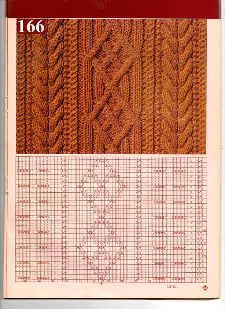cable knit stitch  FREE pattern
