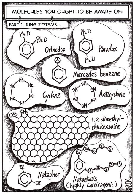 26 best Organic Chemistry and Organic Jokes images on