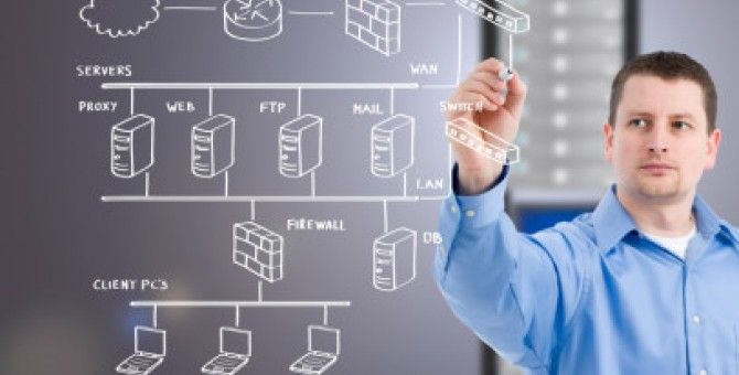 Importance of IT Infrastructure Deployment