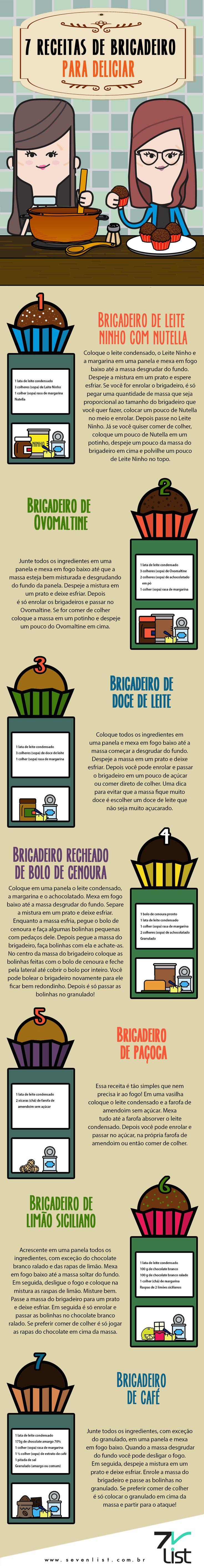 Você é fã de brigadeiro ou simplesmente adora degustar essa gostosura? Então a lista de hoje do Seven List é especial para você! Nós separamos 7 receitas de brigadeiro para deliciar. #Sevenlist #Illustration #Ilustração #Design #Desenho #List #Lista #Brigadeiro #Doces #Docebrasileiro #Candy #Receitas #Ovomaltine #Doce #Leiteninho #Nutella #Brigadeiro #Bolodecenoura #Paçoca #Limãosiciliano #Café