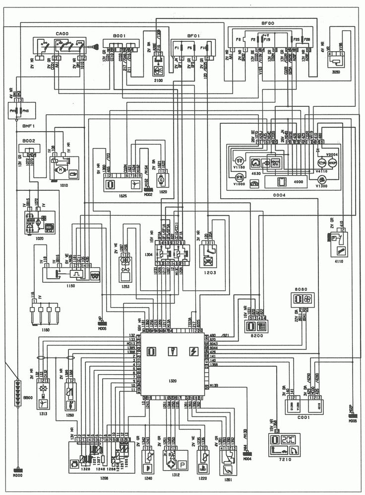 Unique Citroen Dispatch Glow Plug Relay Wiring Diagram #