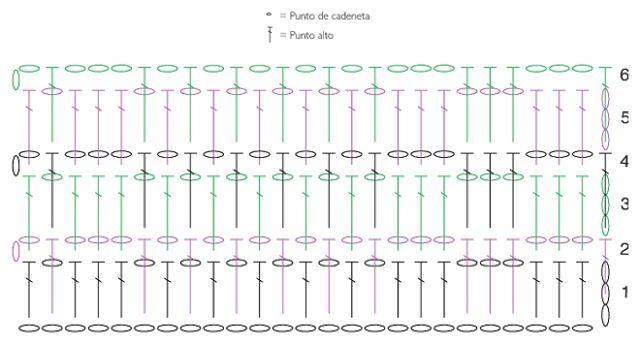 El blog de Dmc: Aprende ganchillo con DMC: 5a clase alternado de colores y punto abanico