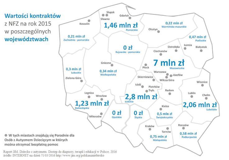 Zbliża się 2. kwietnia a z nim Światowy Dzień Autyzmu. Fundacja Jaś i Małgosia ogłosiła ciekawy, szeroko zakrojony, raport dotyczący autyzmu, jego diagnozy, terapii i edukacji dzieci autystycznych w Polsce w 2015 r. Wiele kontaktów do placówek i fachowców i danych statystycznych.Podziel się nim http://www.educarium.pl/index.php/metody-terapii-dziecka-menu-artykuly-80/424-diagnoza-terapia-i-edukacja-dzieci-autystycznych-w-polsce.html