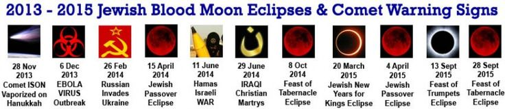 Blood Moons – 2014 Feast of Tabernacle Jewish Blood Moon Eclipse: 12 hours, 40 minutes, 29 seconds ago 2014 – 2015 is the 8th time in history the Red Blood Moon Tetrad Eclipses have taken place on the Jewish Holidays of Passover of Sukkot (The Feast of Tabernacle) The Jewish Calendar HebCal and NASA's website confirm Jewish Blood Moon Eclipses have occurred 7 times previously beginning...