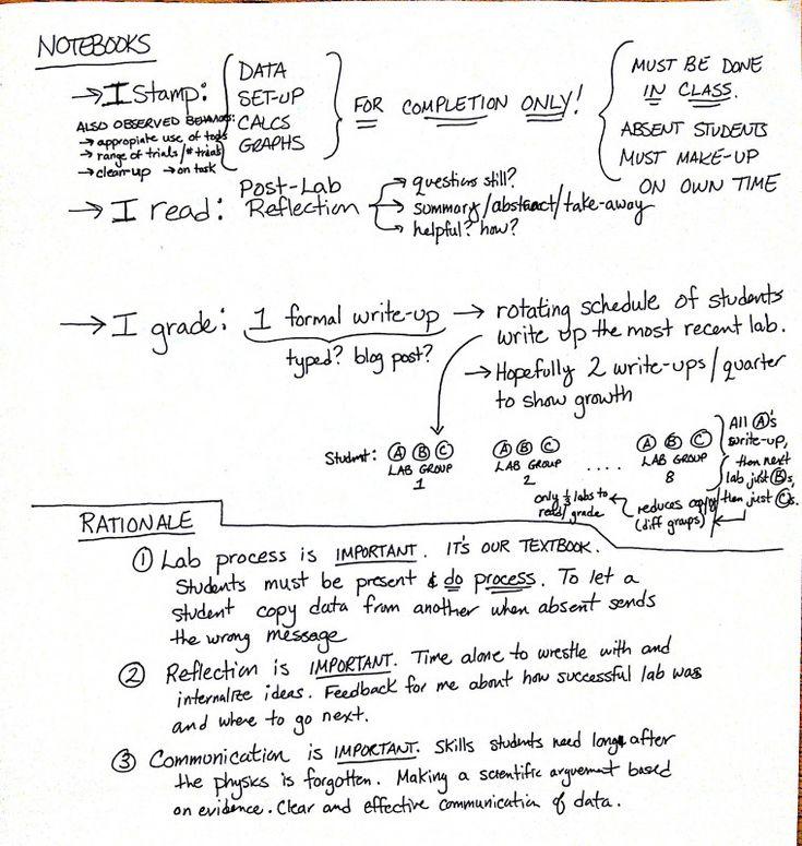 Cheap problem solving writing services us mosp homework