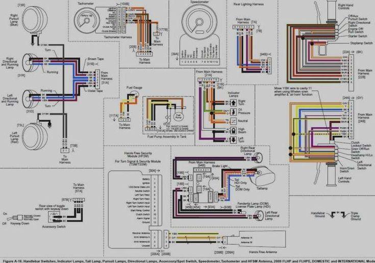 15 Police Motorcycle Radio Wiring Diagram Motorcycle Diagram Wiringg Net Harley Davidson Diagram Lexus Dealer
