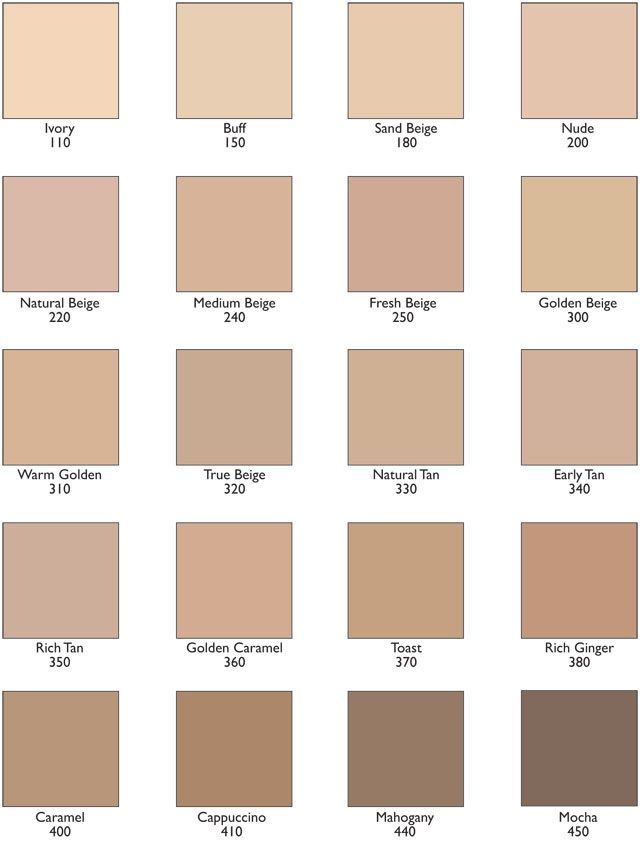 Revlon Color Stay Foundation Color Chart I Think I Am