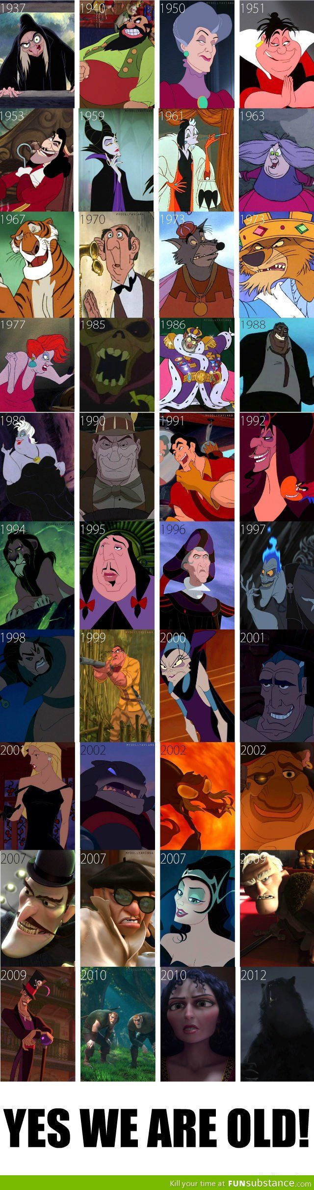 Disney villians.....come to think of it...a lot of the villians are old...