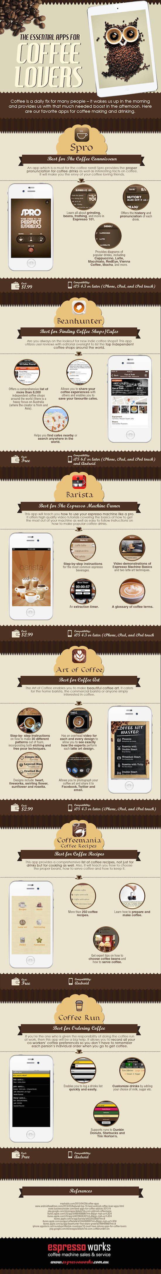 infografia-cafe-apps.jpg (550×4335)