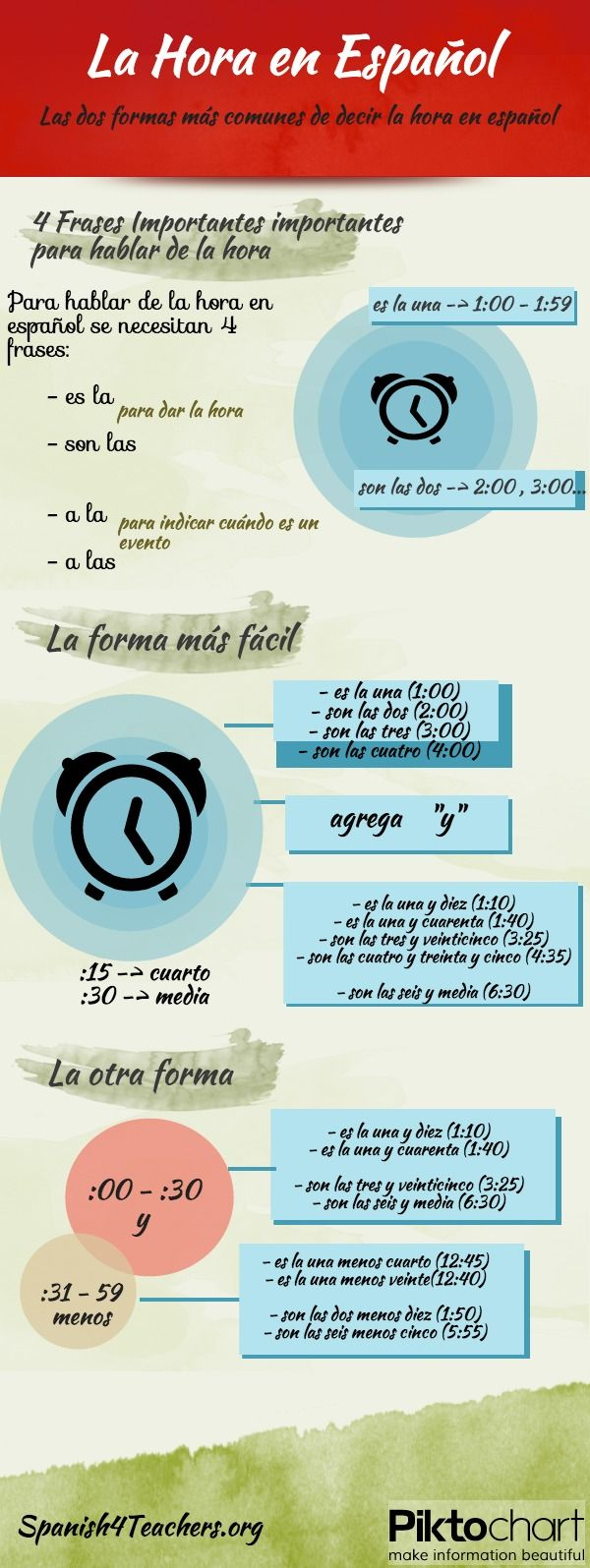 #Infographic La Hora en Español. More info about #LearningSpanish in #Spain La Herradura www.spanish-school-herradura.com teaching children +5 years, children, teenagers and adults.