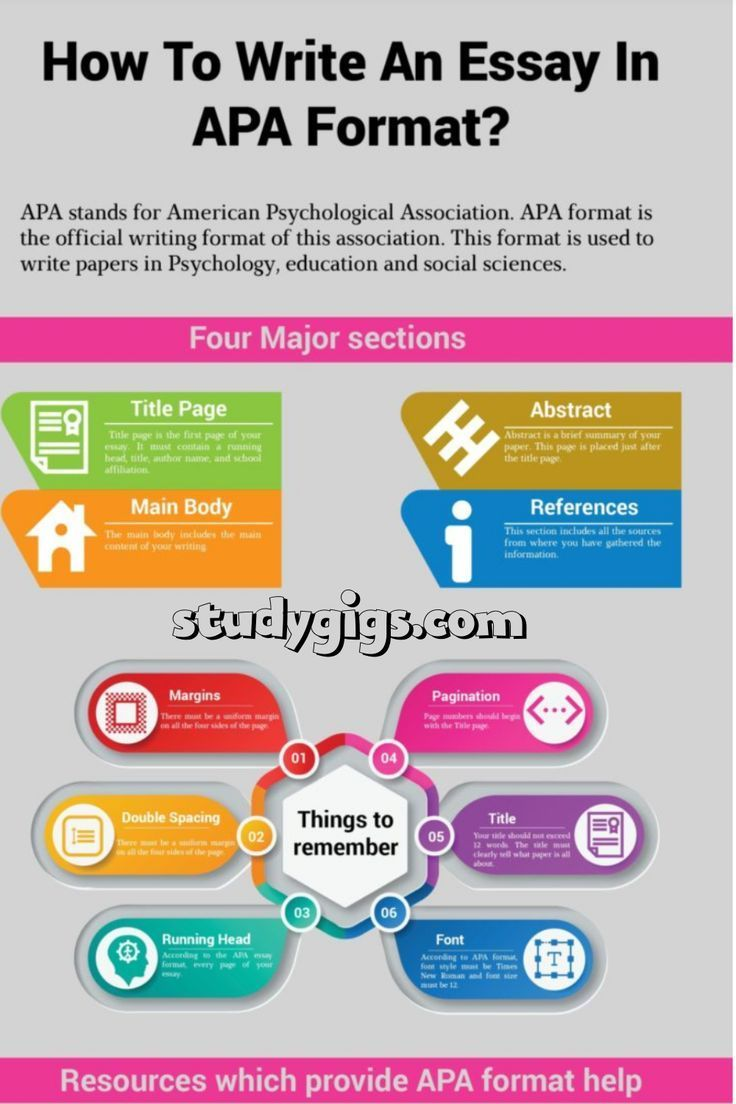 How To Write An Apa Paper Essay Writing Help Service Definition Of Paraphrasing