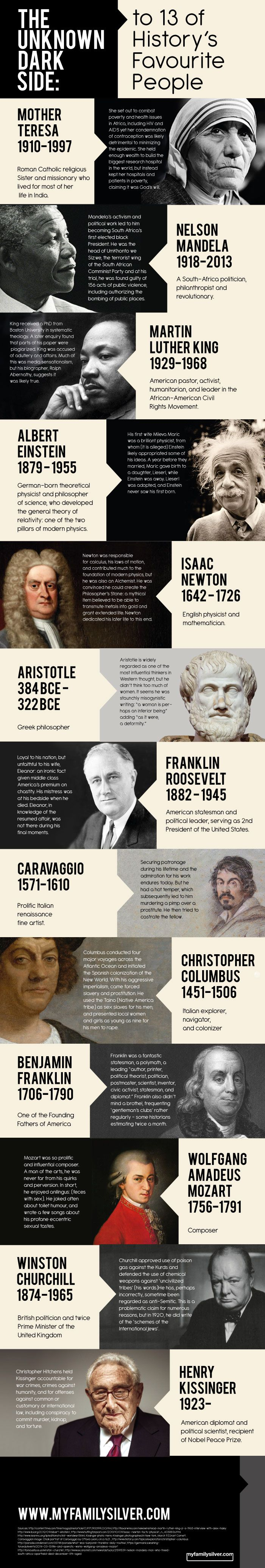 The Unknown Dark Side to 13 of History's Favourite People #infographic #SuccessfulPeople #Quotes #History