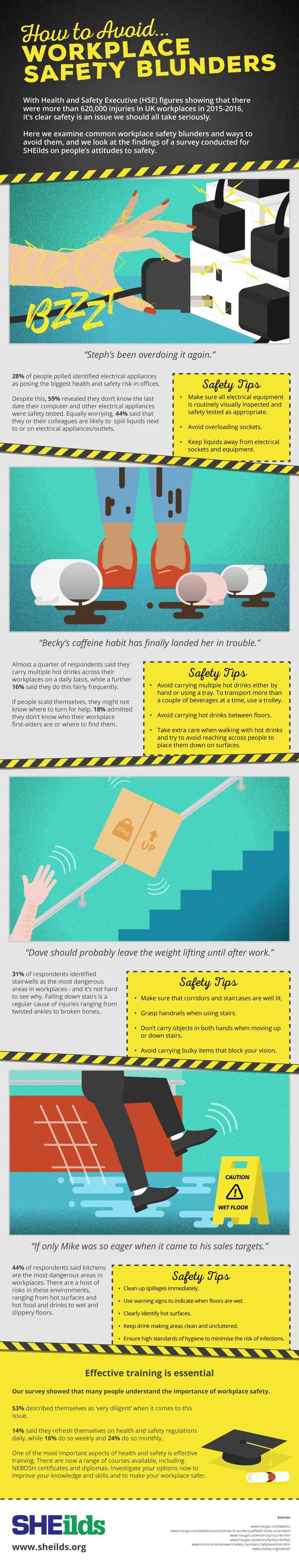7 best Health & Safety Infographics images on Pinterest | Info ...