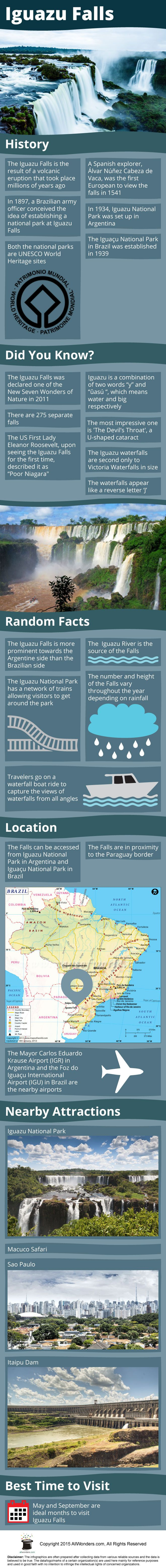 Iguazu Falls Infographic