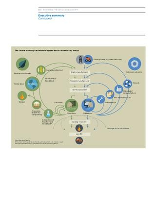 64 best The New Economy images on Pinterest Climate change - new economic blueprint meaning