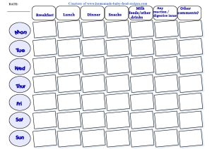 Baby Food Diary - A Free, Printable Record Of All New Foods You Introduce to Baby