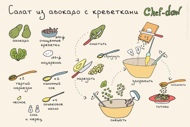 Вам нравятся рисованные рецепты?