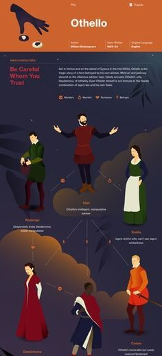 best othello analysis ideas othello by william  othello infographic