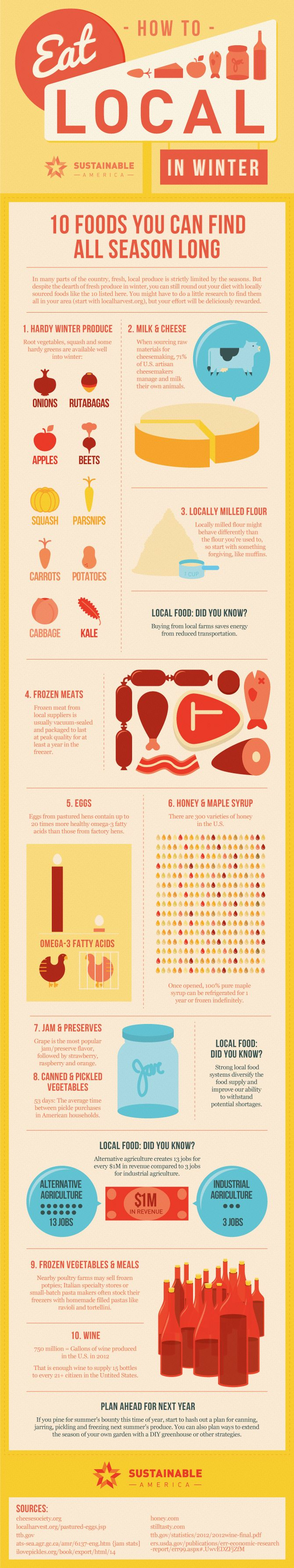 How to Eat Local in the Winter: 10 Foods You Can Find All Season Long [Infographic]
