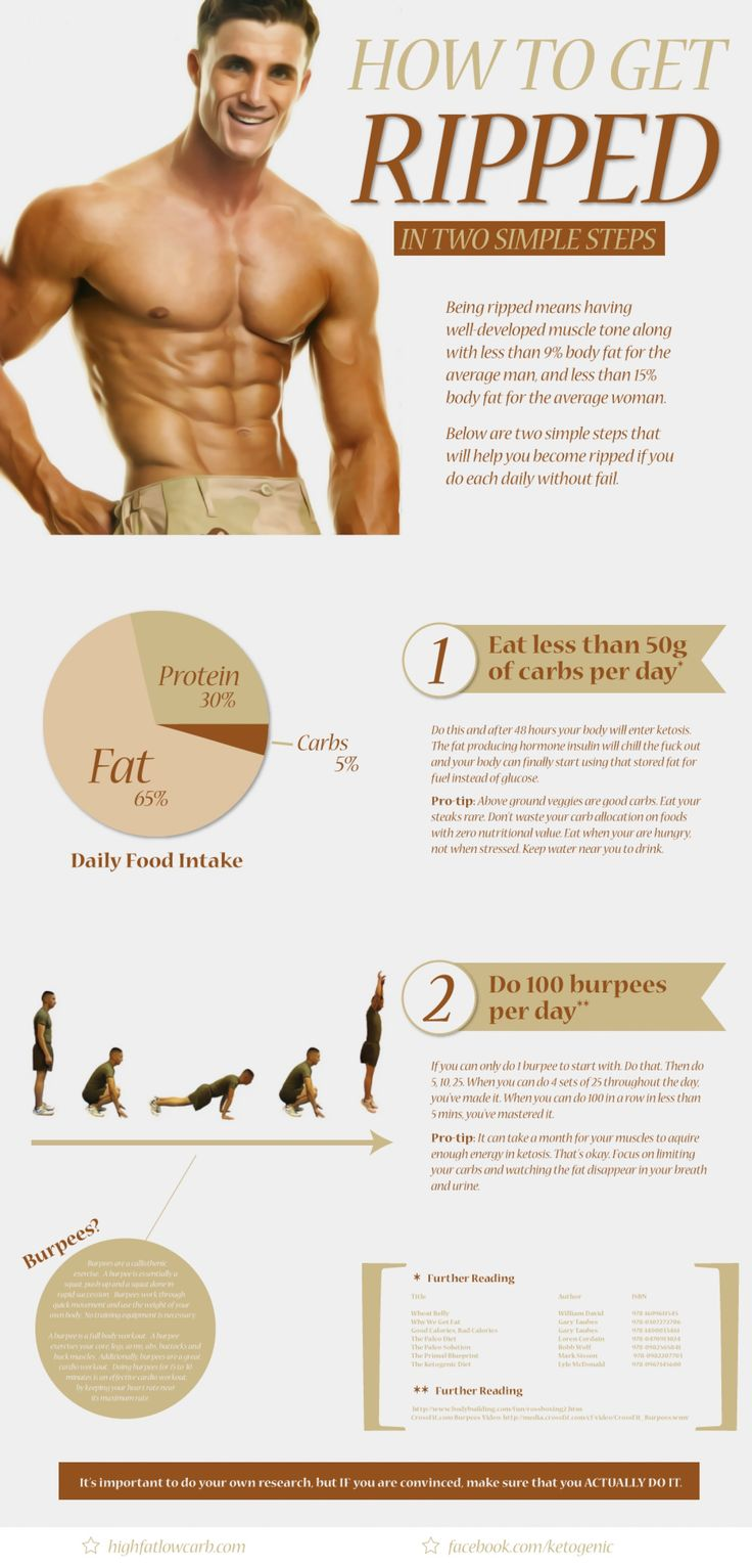 This seems overly simple, but I've done exactly this: How To Get Ripped in Two Simple Steps