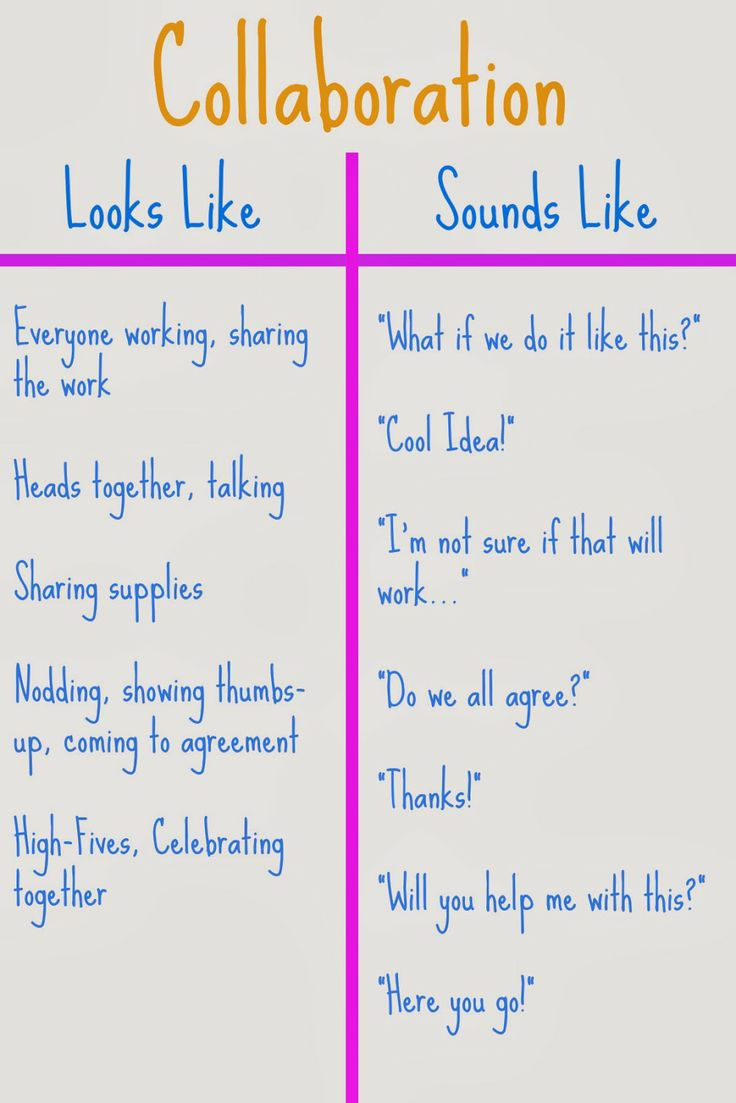best images about teamwork ead teamwork strategies we can use to promote team work in the class room