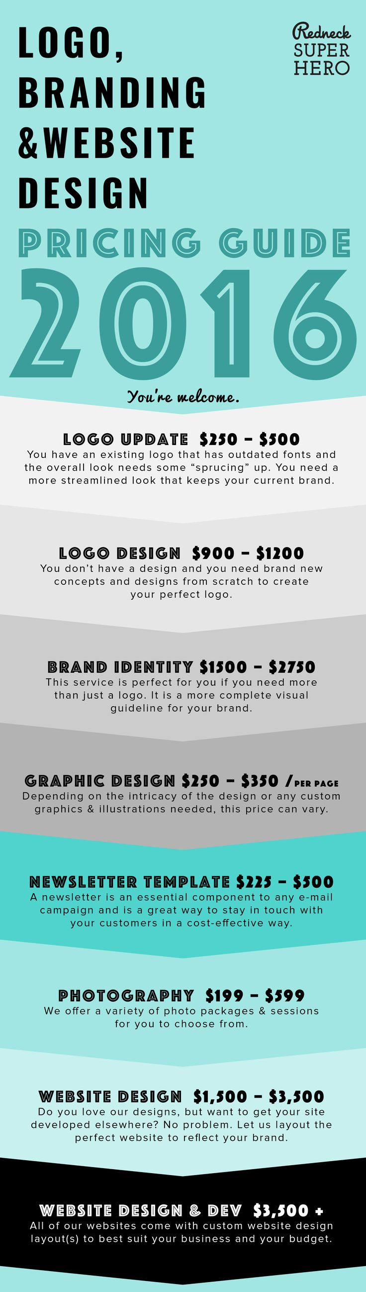 pricing - infographic