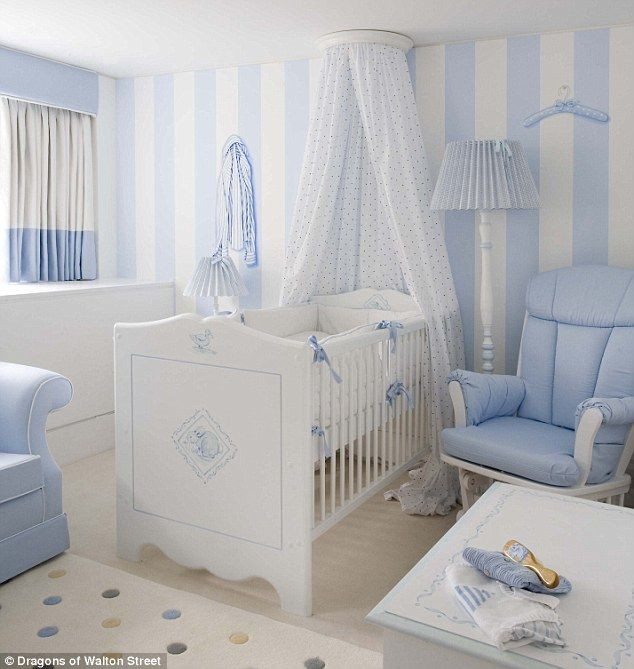 A besoke baby blue Dragons nursery