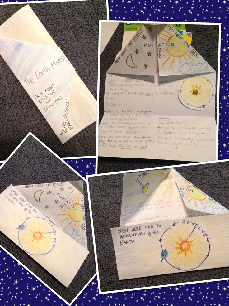 Rotation and Revolution foldable 4th grade science