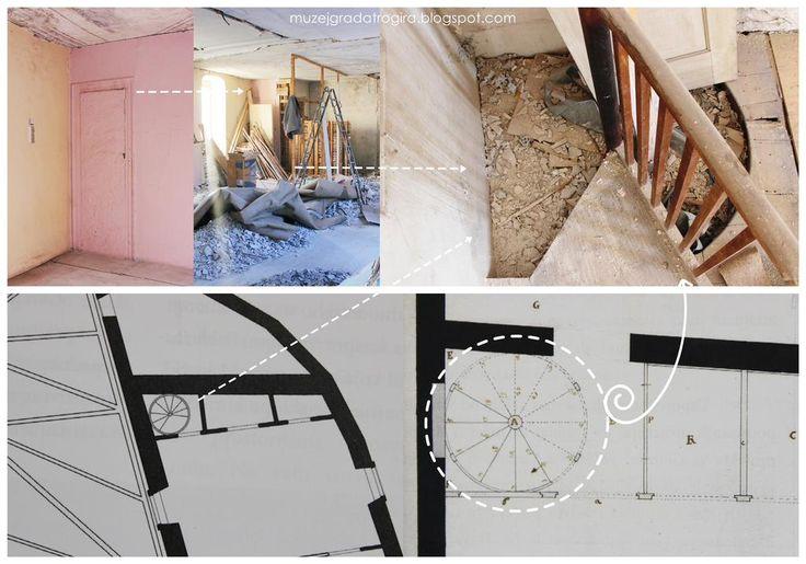 Embedded image permalink #Trogir #MuseumWeek Secret stairs in Trogir Town Museum! :)