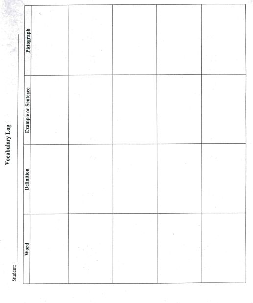 Vocabulary log academic vocabulary vocabulary for Marzano vocabulary template