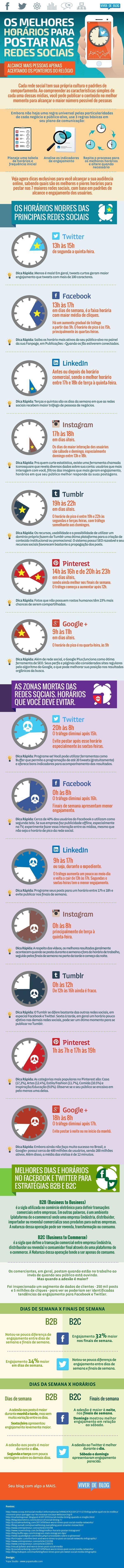 Infográfico com os melhores horários para postar nas redes sociais