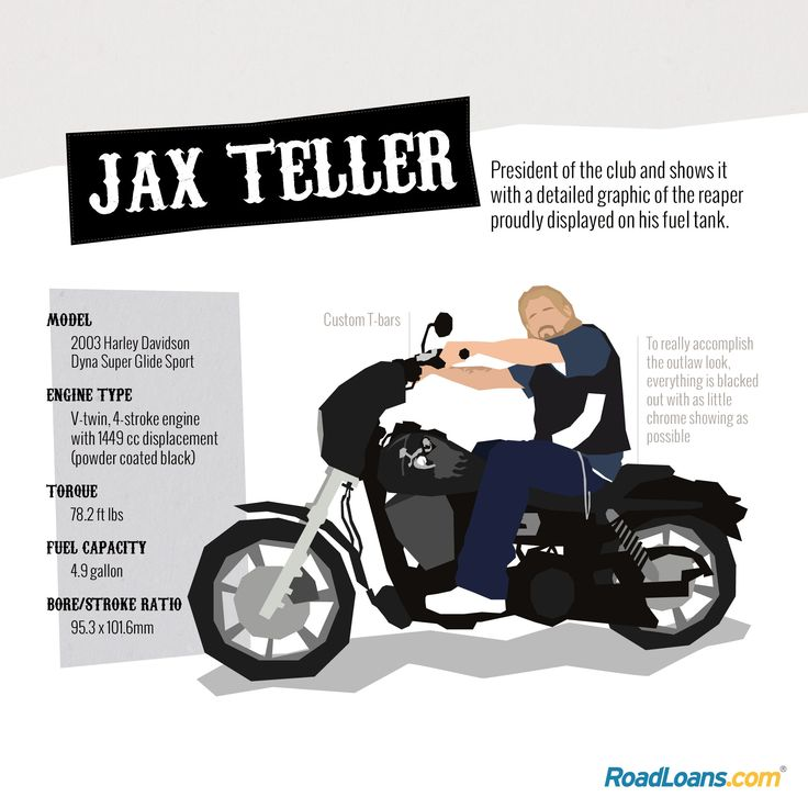 What Does Jax Teller S Bike From Sons Of Anarchy Say About