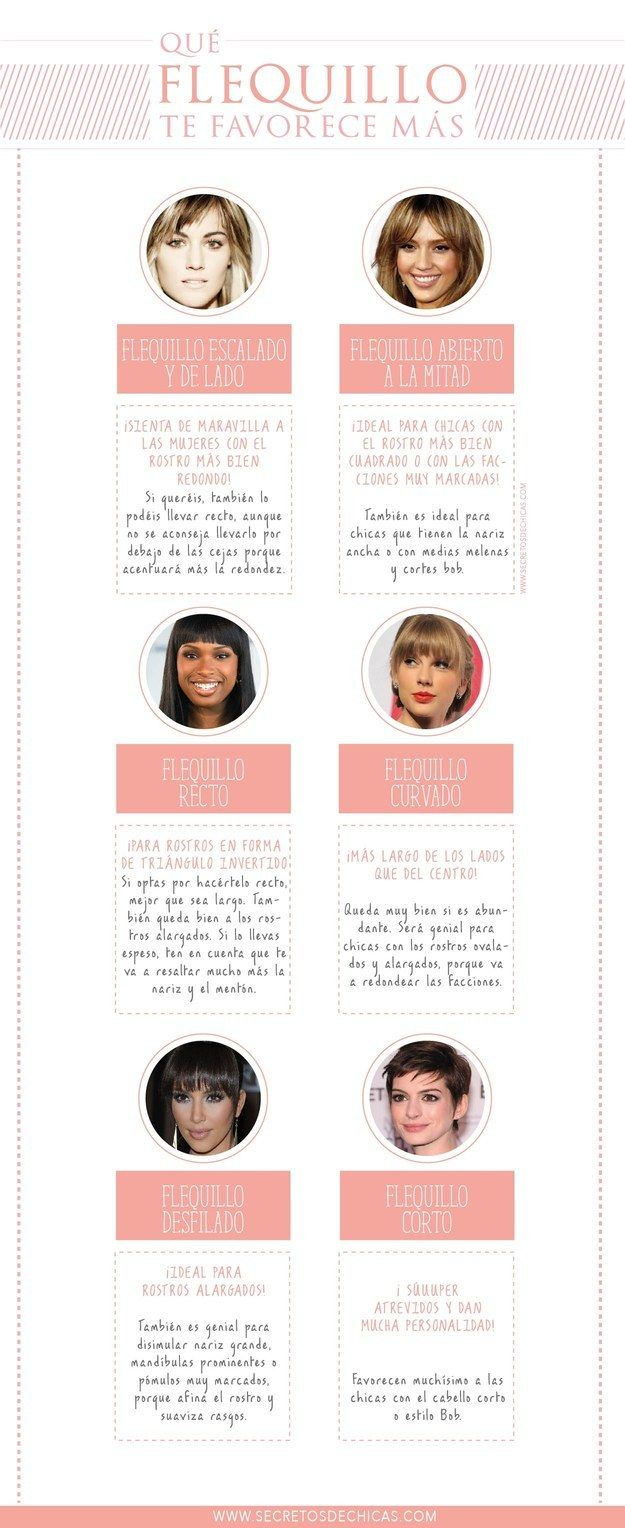 Y el flequillo perfecto acorde a la forma de tu rostro.   21 Guías visuales que harán que tu cabello se vea sensacional todos los días