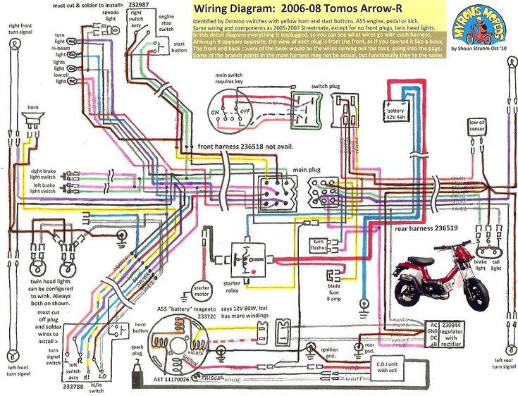 Honda Wiring Diagram Diagram, Honda, Waves