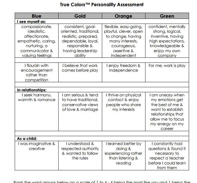 printable personality test for middle school students