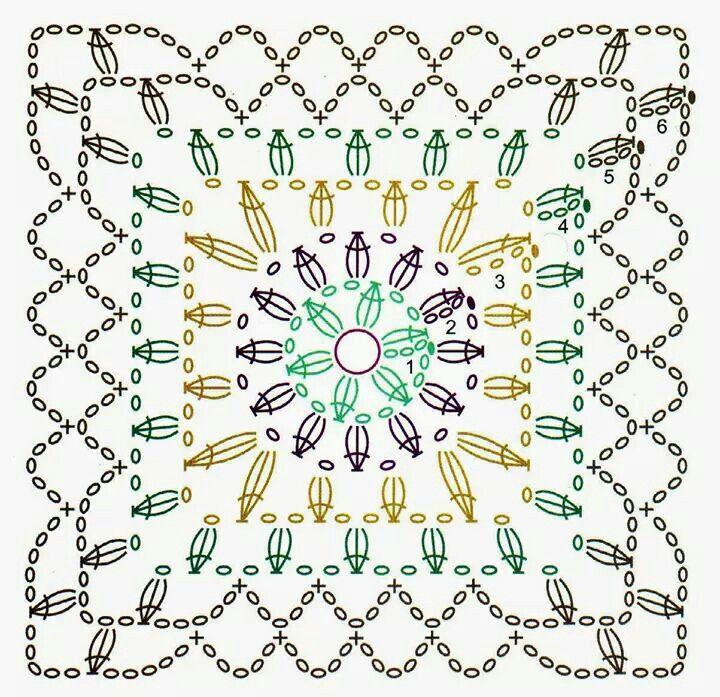 Schéma ou diagramme pour crochet Modèle divers de carré