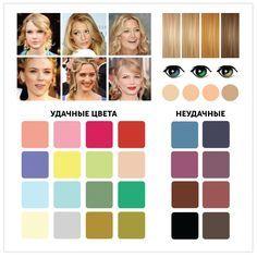 1. Мягкая «весна» Умеренно контрастная внешность. Это теплый, персиковый оттенок лица и светлые золотистые волосы.  Цветотип «Весна» Ваши волосы: золотистые, светло-русые, белокурые, льняного, пшеничного и соломенного цвета. В волосах преобладают теплые желтоватые, медовые, янтарные пряди. По структуре, как правило, тонкие, часто пушистые или волнистые. Цвет бровей совпадает с цветом волос или всего на 1-2 тона темнее.