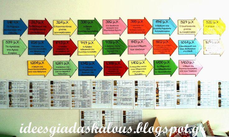 Ιδέες για δασκάλους: Χρωματιστό χρονολόγιο της Ιστορίας της Ε'Δημοτικού