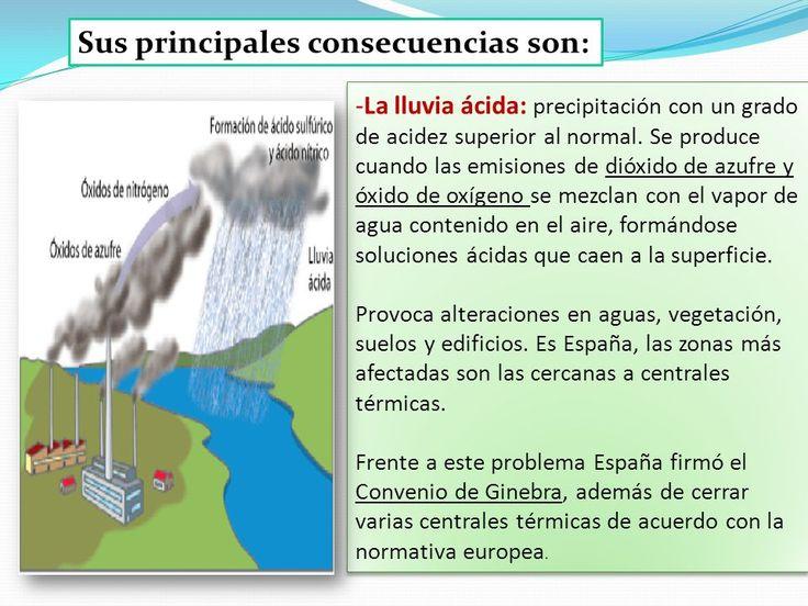 Todo sobre la lluvia acida en: http://www.temasambientales.com/2017/04/lluvia-acida.html