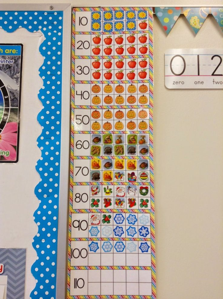Attendance stickers - Start ten frames at beginning of year. Add a sticker for each day you're in school.