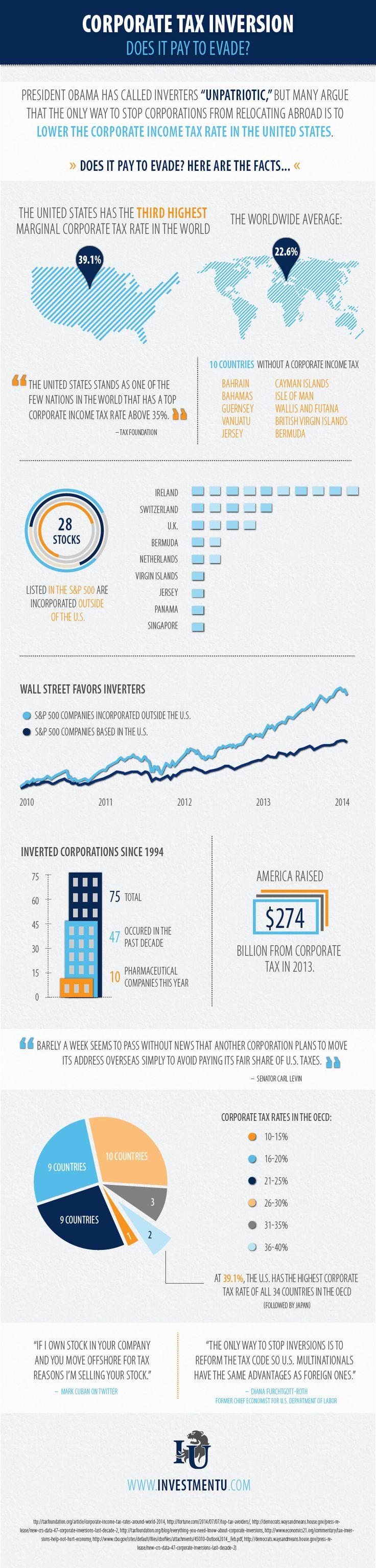 10 High-Yielding Small Cap Stocks Under $15 — Investment U