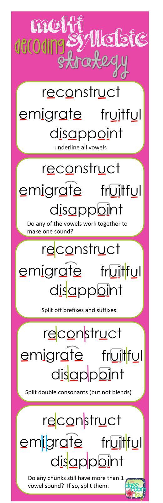 Worksheets Decoding Multisyllabic Words Worksheets 25 best decoding ideas on pinterest strategies kid friendly syllable rules