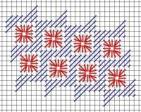 Milanese w/ eyelet stitch for needlepoint
