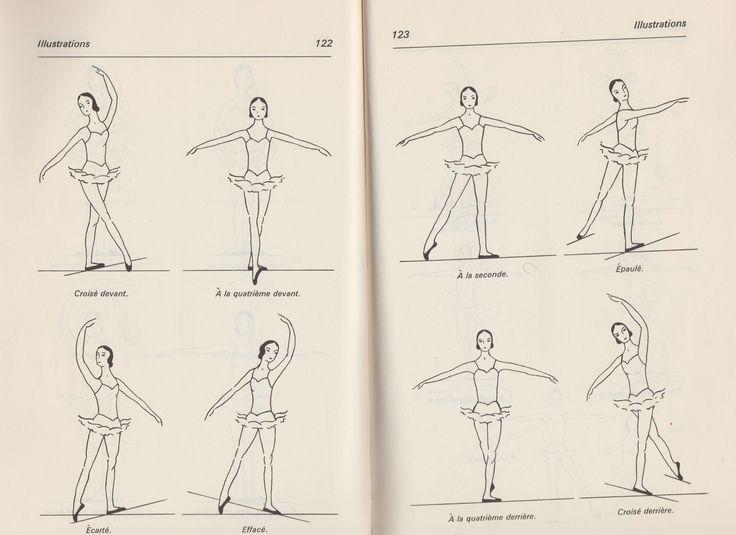 9 Best Pas De Deux Images On Pinterest Dance Ballet border=