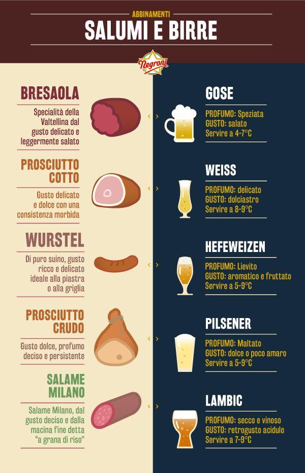 Abbinamenti salumi e birra