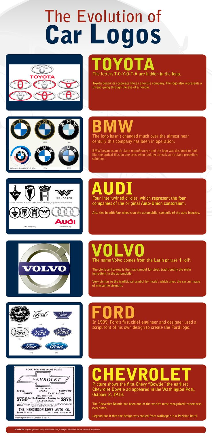 Cómo ha evolucionado los logos de algunas marcas de coches #infografia #infographic #design