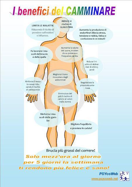 psiche&dintorni: Infografica sui benefici del camminare